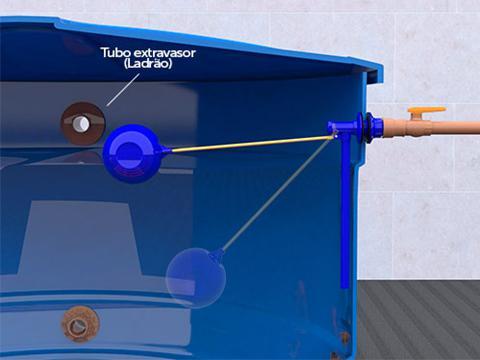 Como Funciona a Torneira de Boia da Caixa D´Água